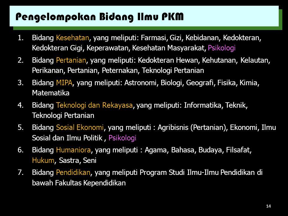 Pengelompokan Bidang Ilmu PKM