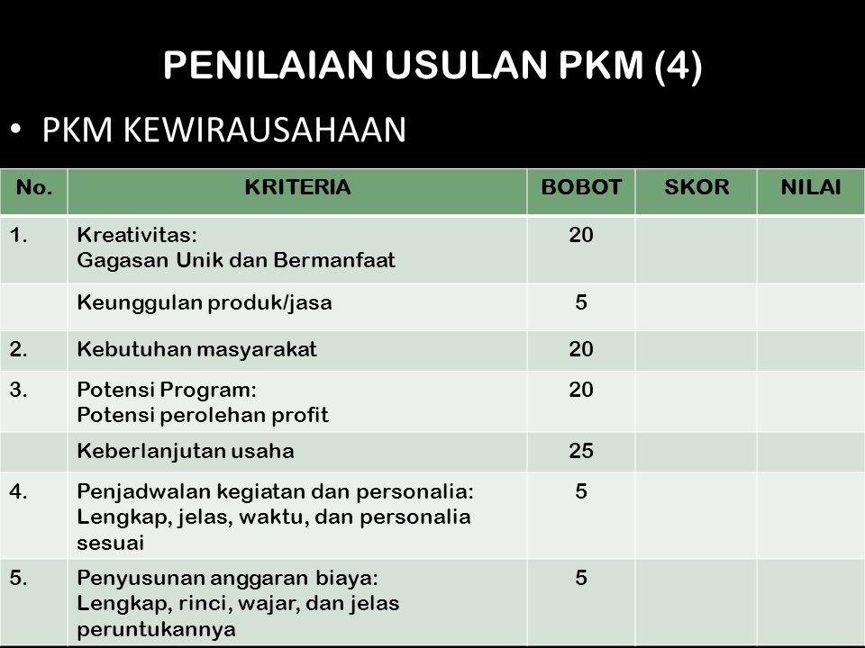 PENILAIAN USULAN PKM (4)