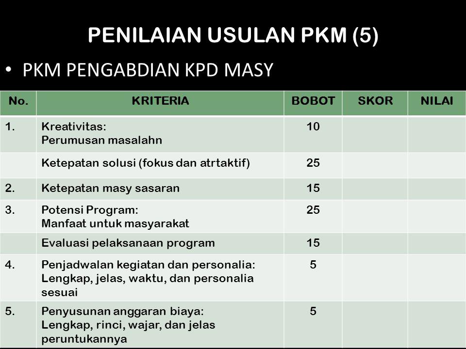 PENILAIAN USULAN PKM (5)