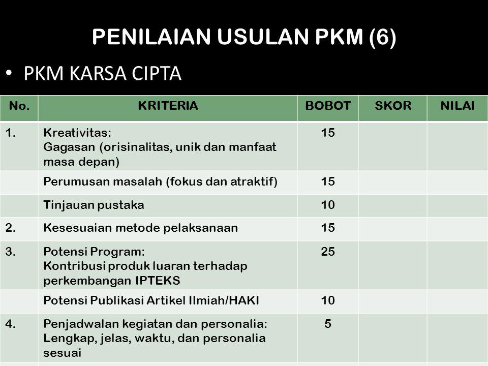 PENILAIAN USULAN PKM (6)