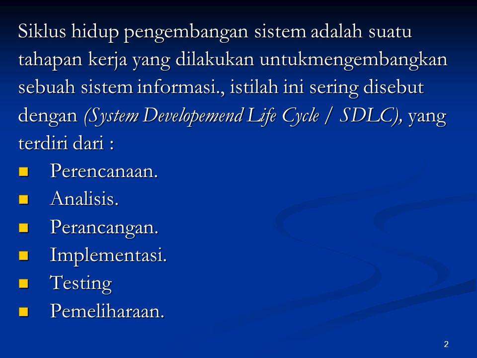 Siklus hidup pengembangan sistem adalah suatu