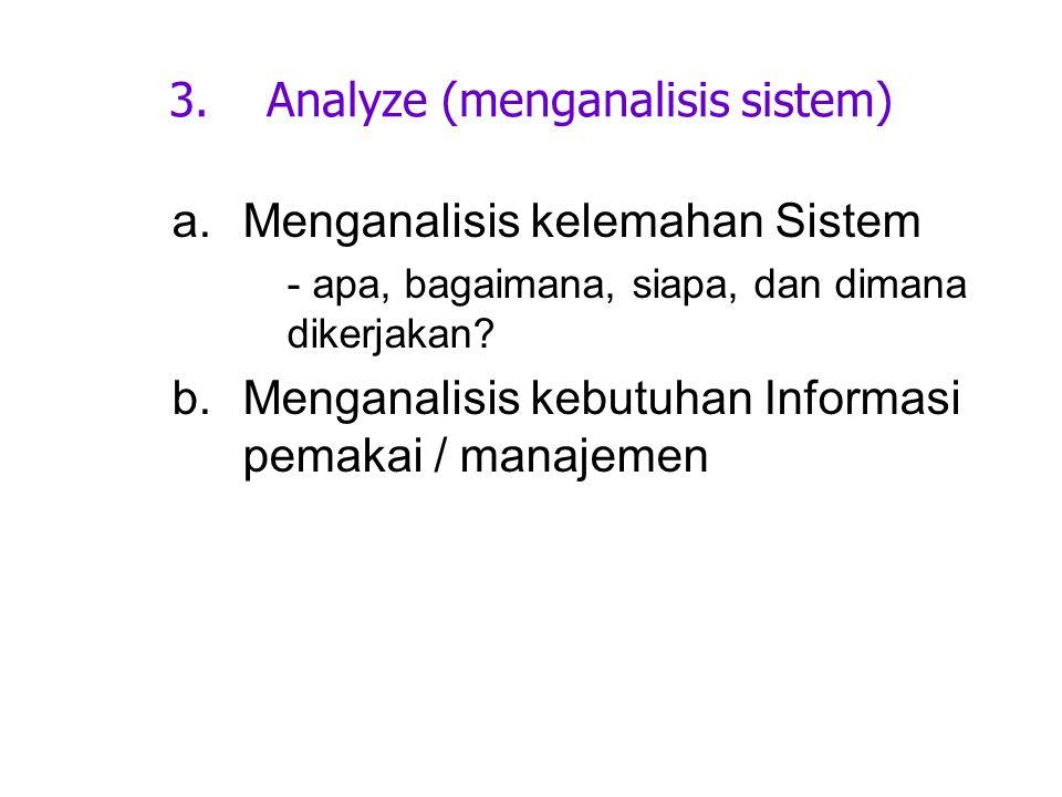 Analyze (menganalisis sistem)