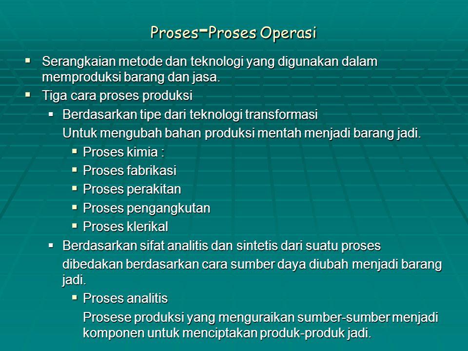 Proses-Proses Operasi