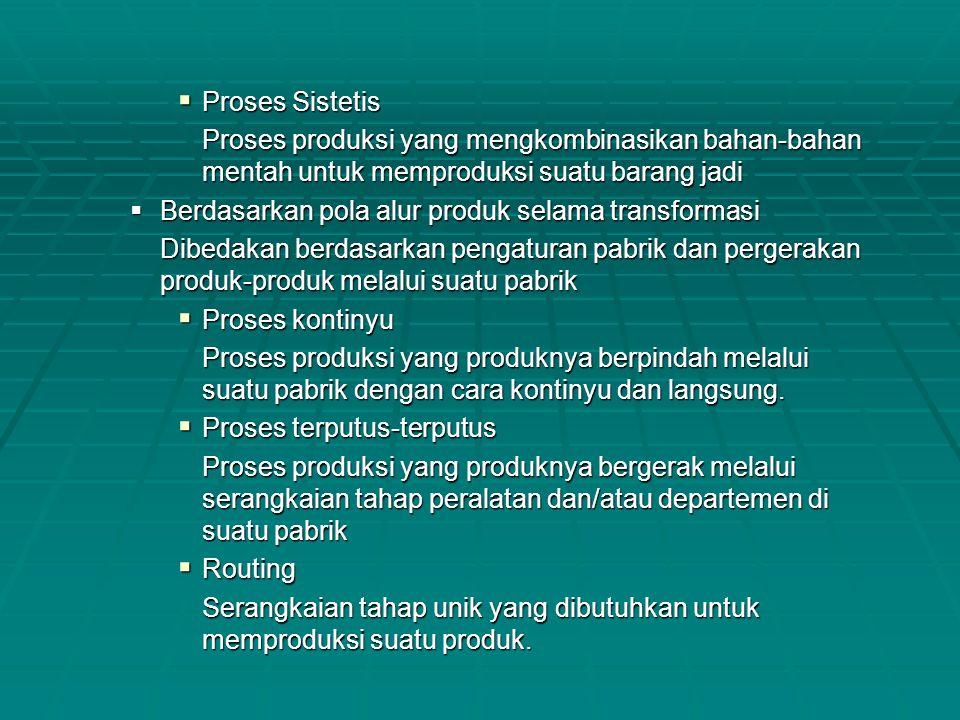 Proses Sistetis Proses produksi yang mengkombinasikan bahan-bahan mentah untuk memproduksi suatu barang jadi.
