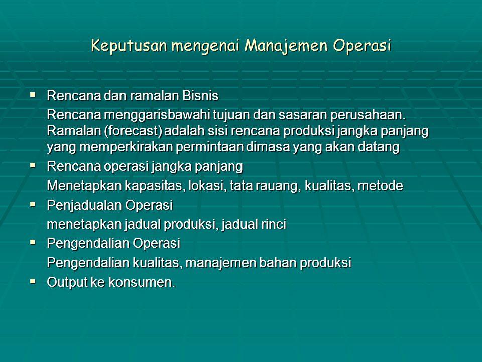 Keputusan mengenai Manajemen Operasi