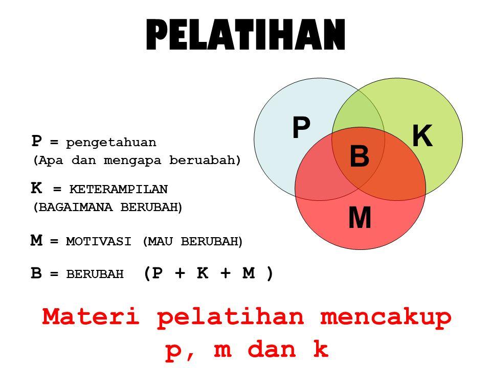Materi pelatihan mencakup p, m dan k