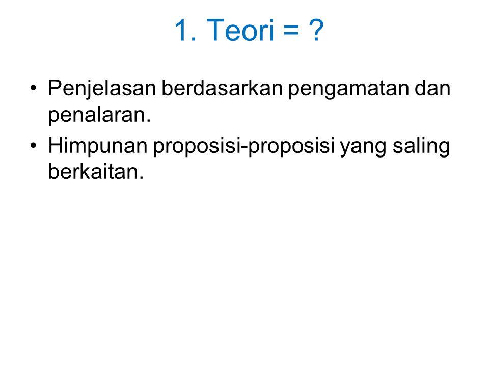 1. Teori = Penjelasan berdasarkan pengamatan dan penalaran.