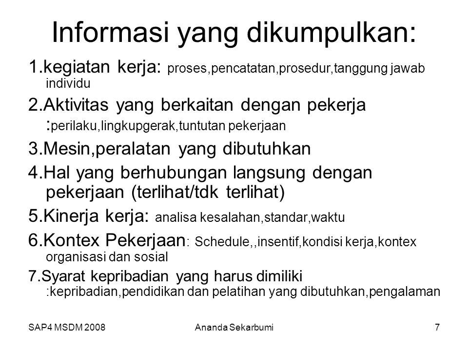 Informasi yang dikumpulkan: