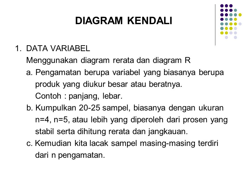 DIAGRAM KENDALI 1. DATA VARIABEL