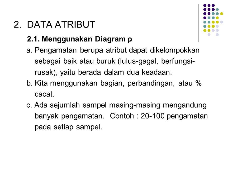 2. DATA ATRIBUT 2.1. Menggunakan Diagram ρ