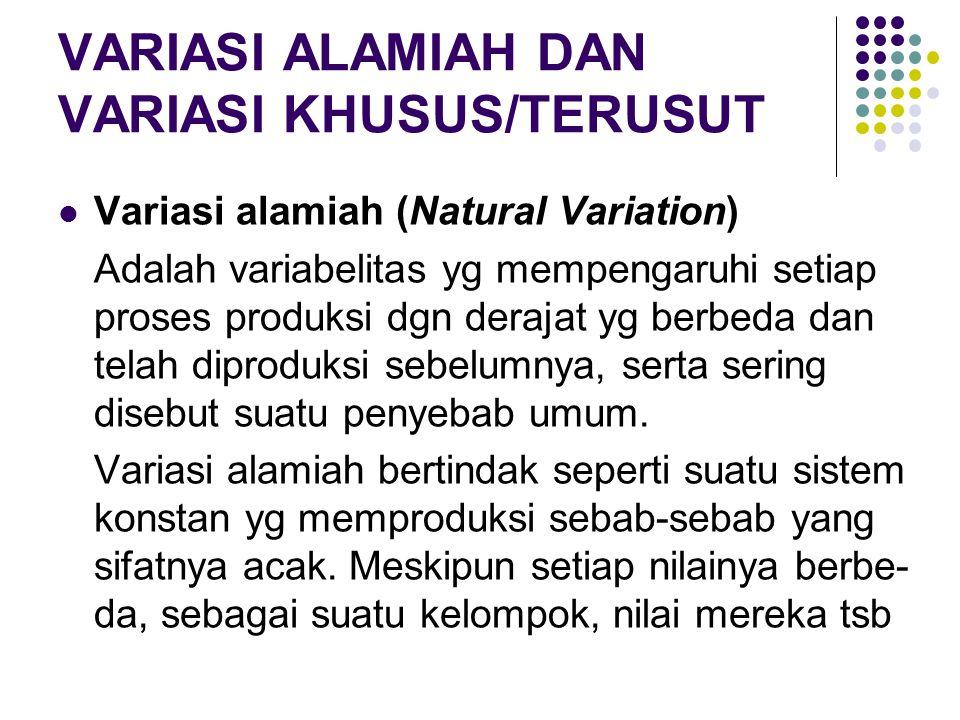 VARIASI ALAMIAH DAN VARIASI KHUSUS/TERUSUT