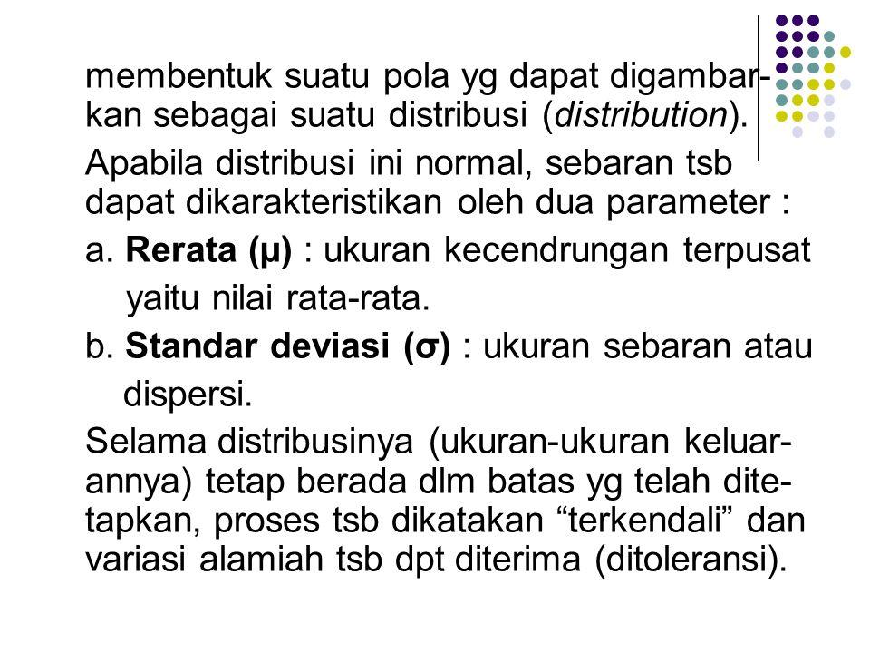 membentuk suatu pola yg dapat digambar-kan sebagai suatu distribusi (distribution).