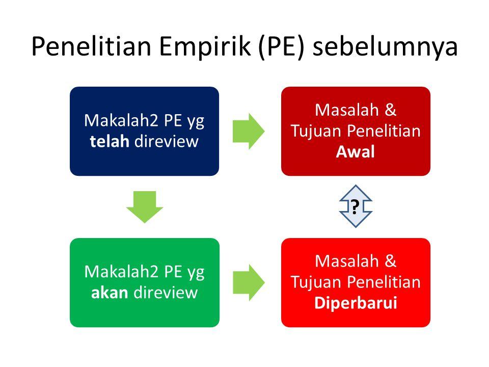 Penelitian Empirik (PE) sebelumnya
