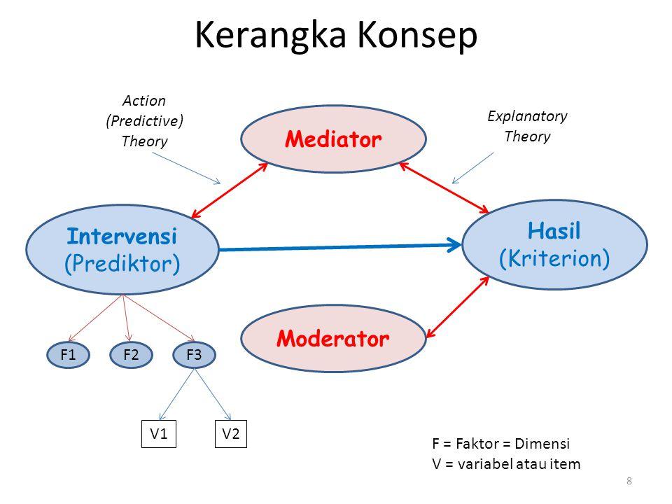 Action (Predictive) Theory