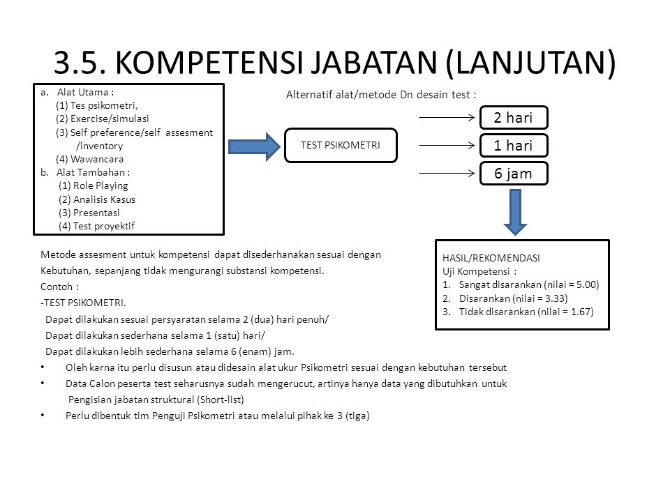 3.5. KOMPETENSI JABATAN (LANJUTAN)