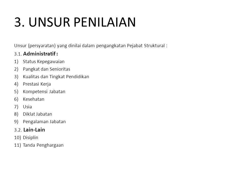3. UNSUR PENILAIAN Unsur (persyaratan) yang dinilai dalam pengangkatan Pejabat Struktural : 3.1. Administratif :