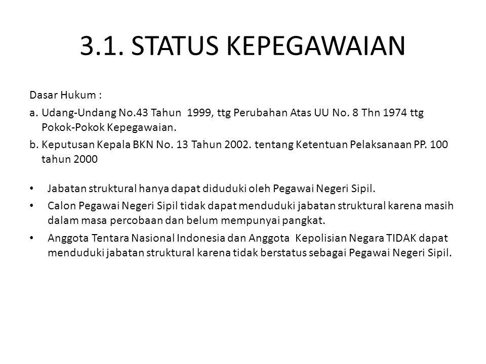 3.1. STATUS KEPEGAWAIAN Dasar Hukum :