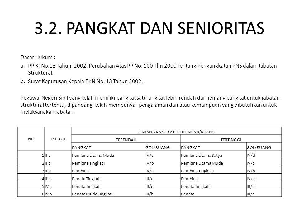 3.2. PANGKAT DAN SENIORITAS