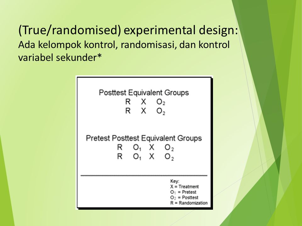 (True/randomised) experimental design: Ada kelompok kontrol, randomisasi, dan kontrol variabel sekunder*