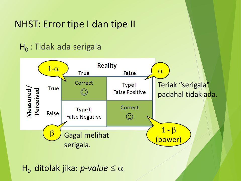 NHST: Error tipe I dan tipe II