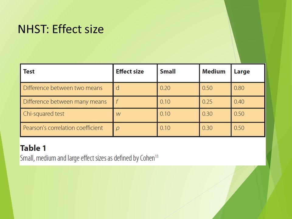 NHST: Effect size