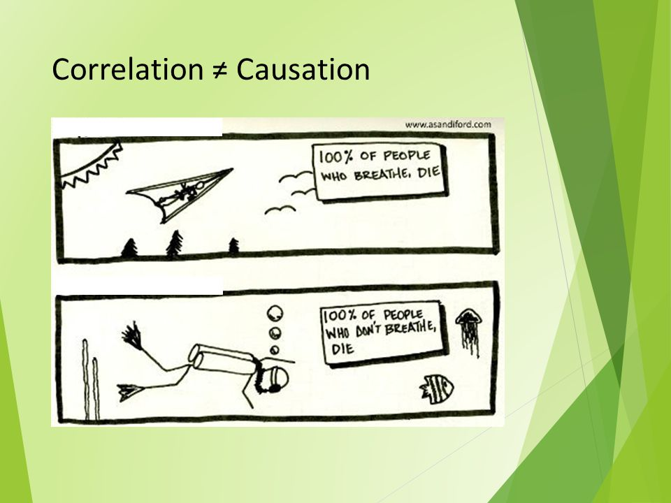 Correlation ≠ Causation
