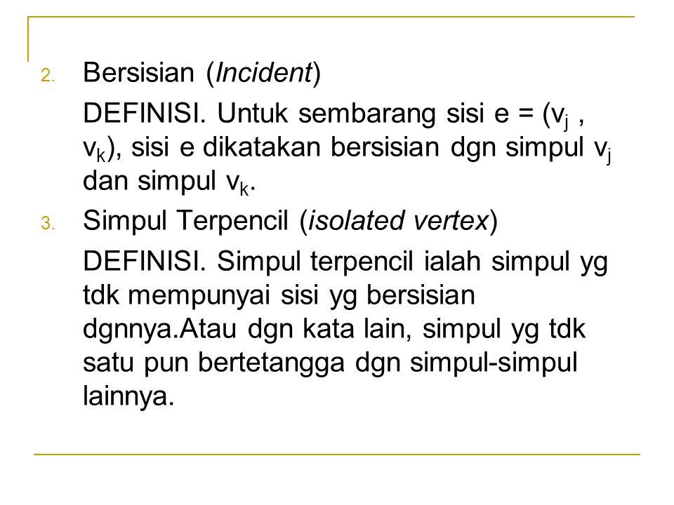 Bersisian (Incident) DEFINISI. Untuk sembarang sisi e = (vj , vk), sisi e dikatakan bersisian dgn simpul vj dan simpul vk.