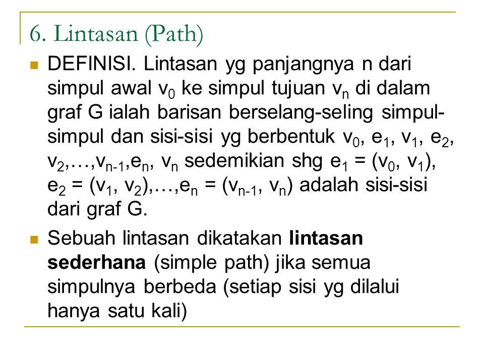 6. Lintasan (Path)