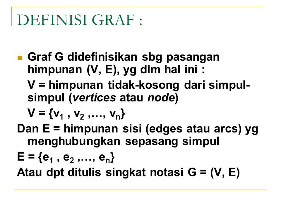 DEFINISI GRAF : Graf G didefinisikan sbg pasangan himpunan (V, E), yg dlm hal ini :