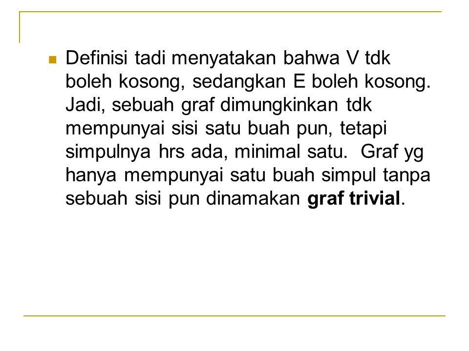 Definisi tadi menyatakan bahwa V tdk boleh kosong, sedangkan E boleh kosong.