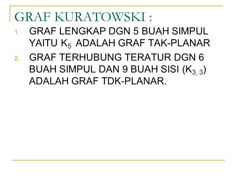 GRAF KURATOWSKI : GRAF LENGKAP DGN 5 BUAH SIMPUL YAITU K5 ADALAH GRAF TAK-PLANAR.