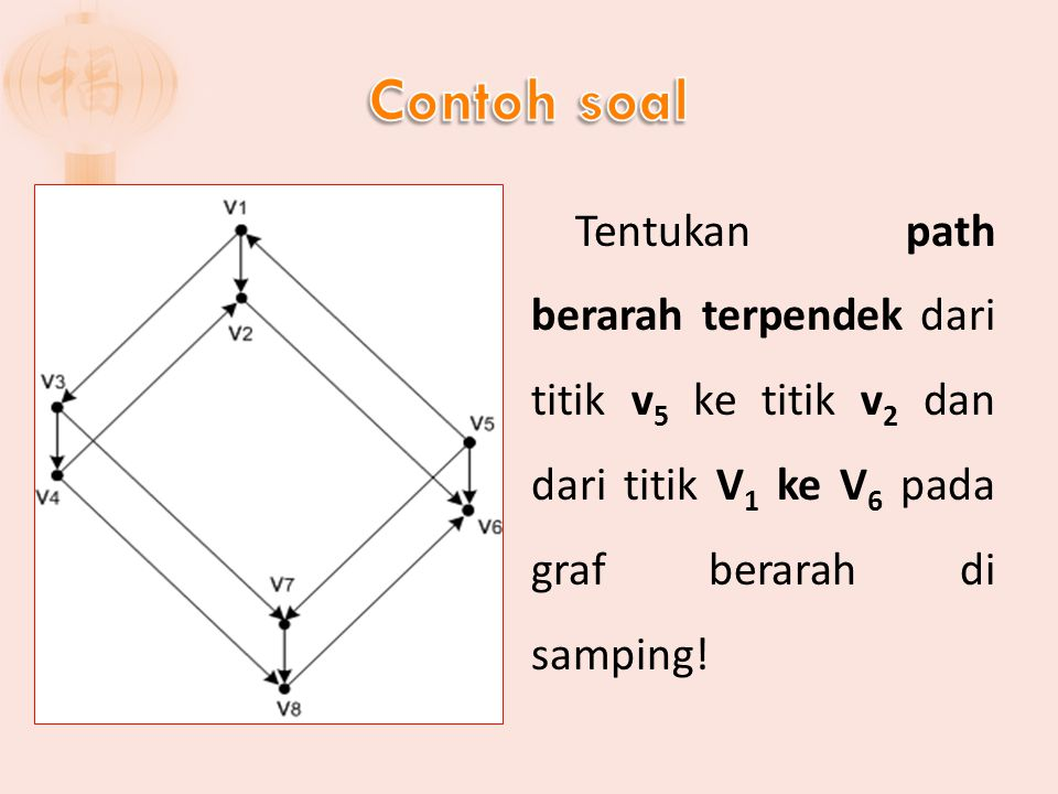 Contoh soal Tentukan path berarah terpendek dari titik v5 ke titik v2 dan dari titik V1 ke V6 pada graf berarah di samping!