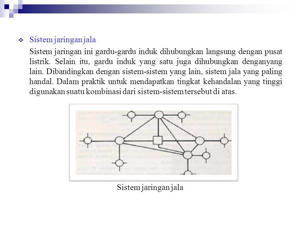 Sistem jaringan jala