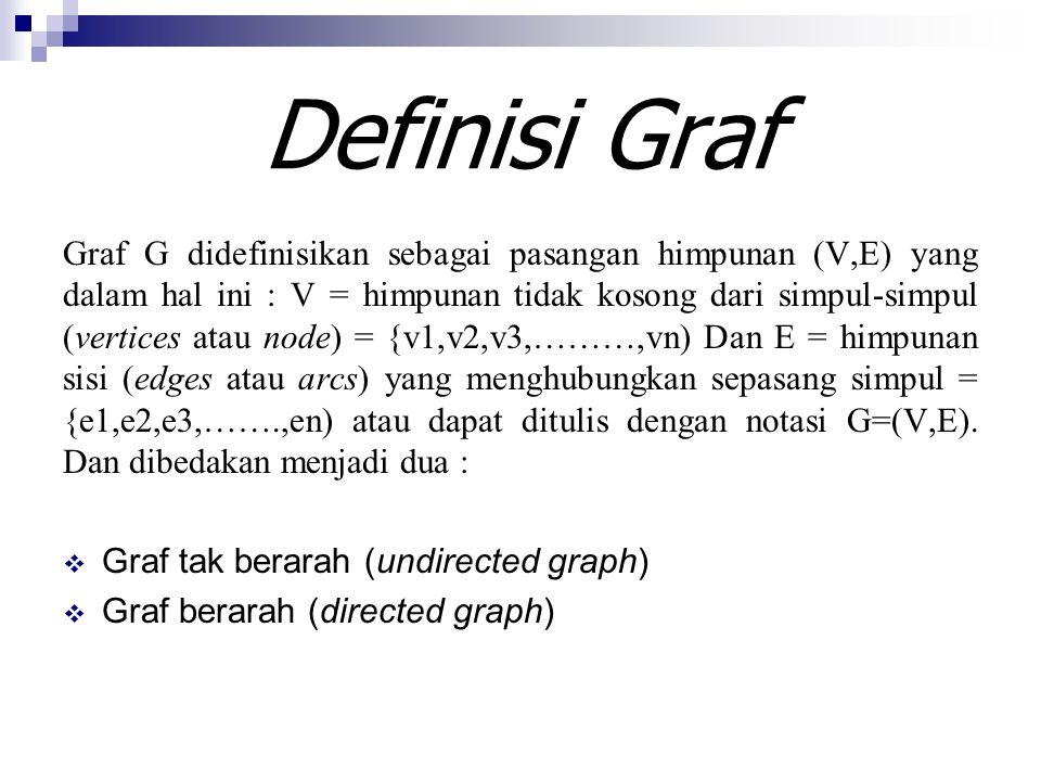 Definisi Graf