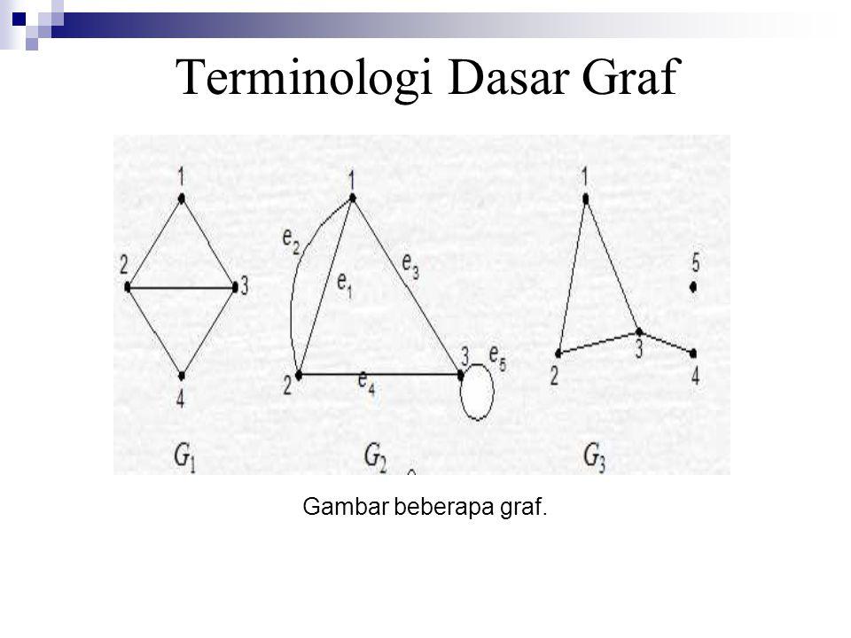 Terminologi Dasar Graf