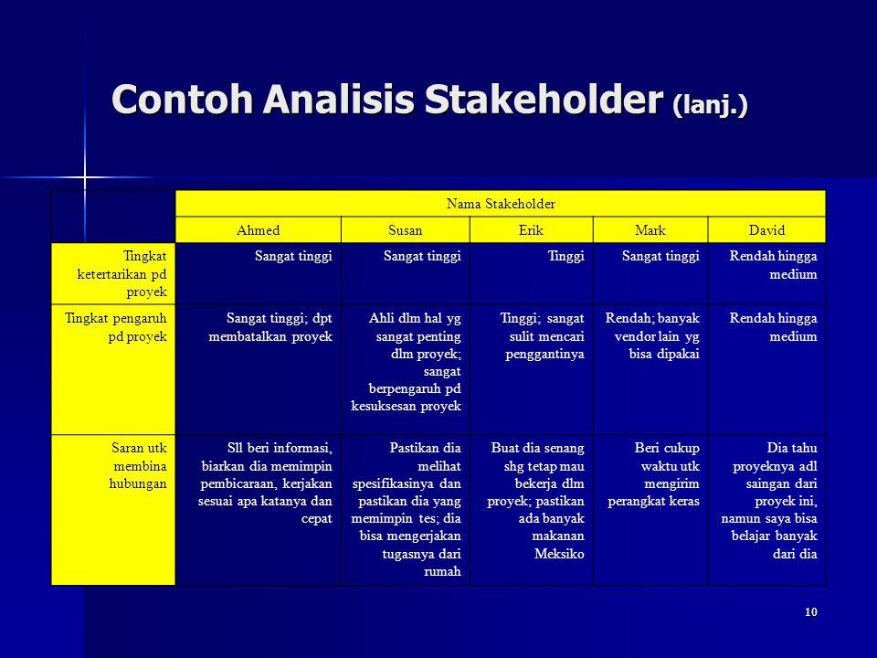 Contoh Analisis Stakeholder (lanj.)