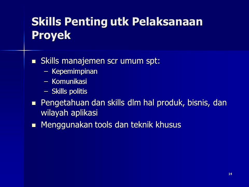 Skills Penting utk Pelaksanaan Proyek