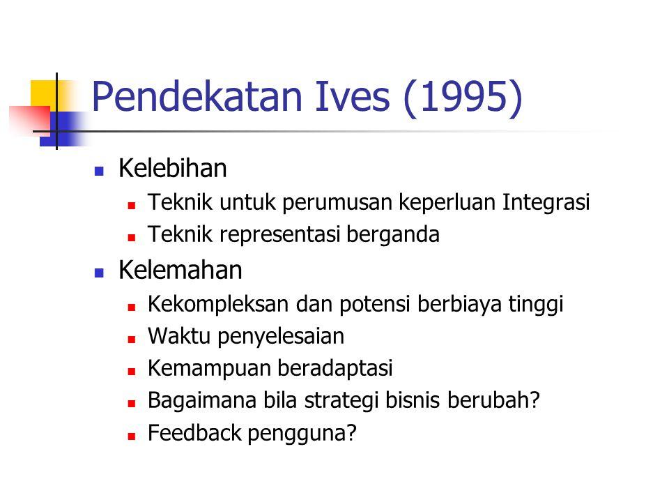 Pendekatan Ives (1995) Kelebihan Kelemahan