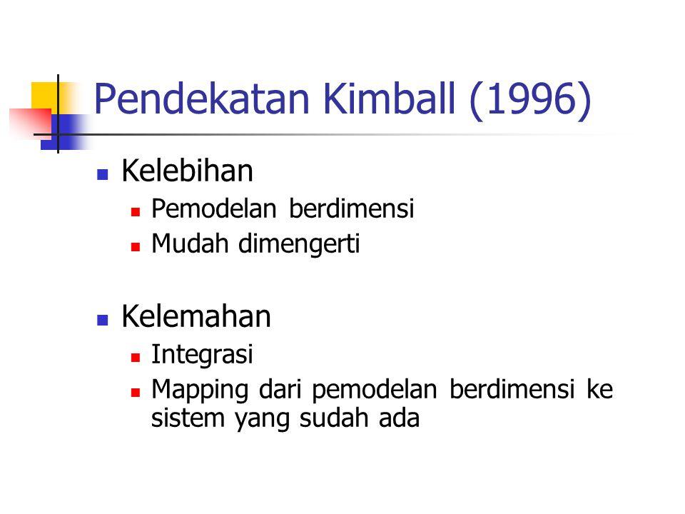 Pendekatan Kimball (1996) Kelebihan Kelemahan Pemodelan berdimensi