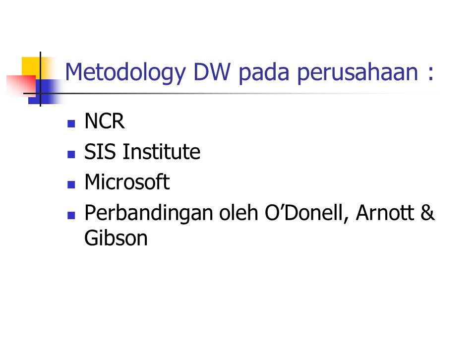 Metodology DW pada perusahaan :