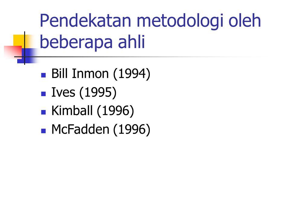 Pendekatan metodologi oleh beberapa ahli
