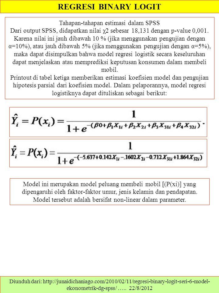 Tahapan-tahapan estimasi dalam SPSS