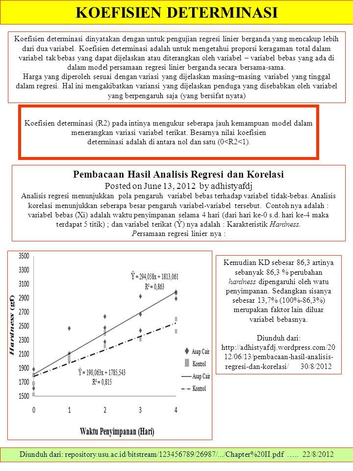 KOEFISIEN DETERMINASI Pembacaan Hasil Analisis Regresi dan Korelasi