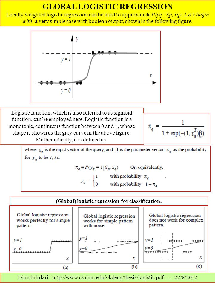 GLOBAL LOGISTIC REGRESSION