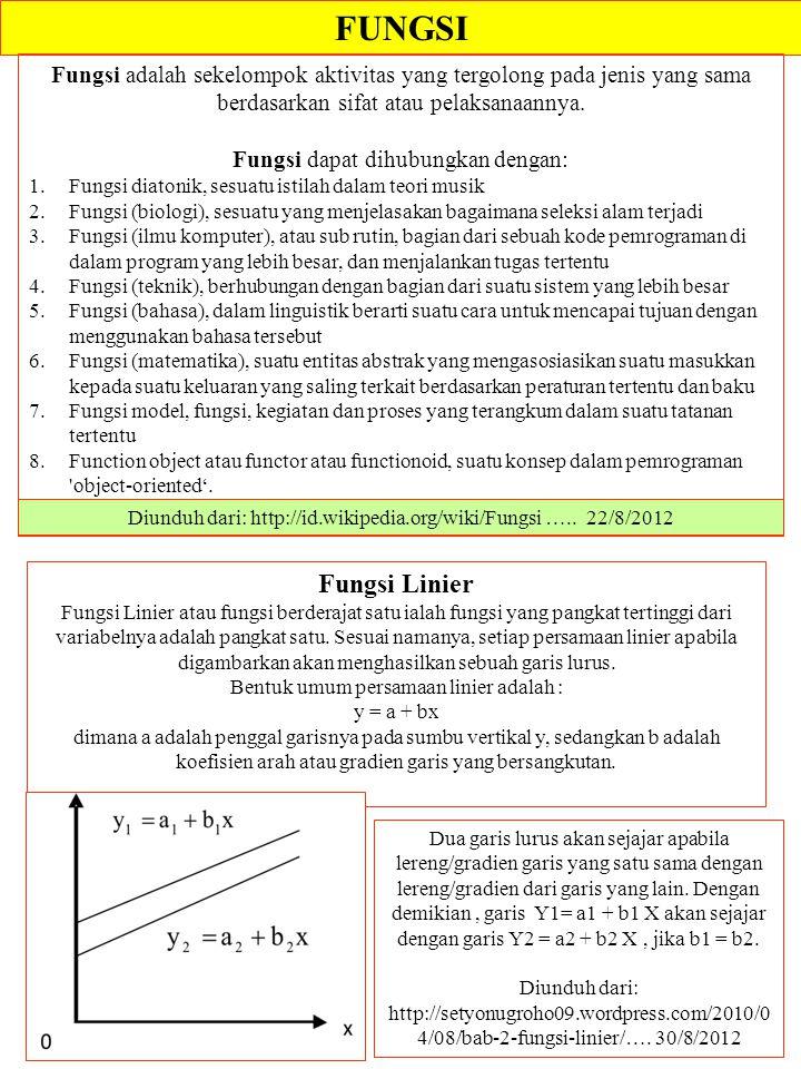 FUNGSI Fungsi adalah sekelompok aktivitas yang tergolong pada jenis yang sama berdasarkan sifat atau pelaksanaannya.