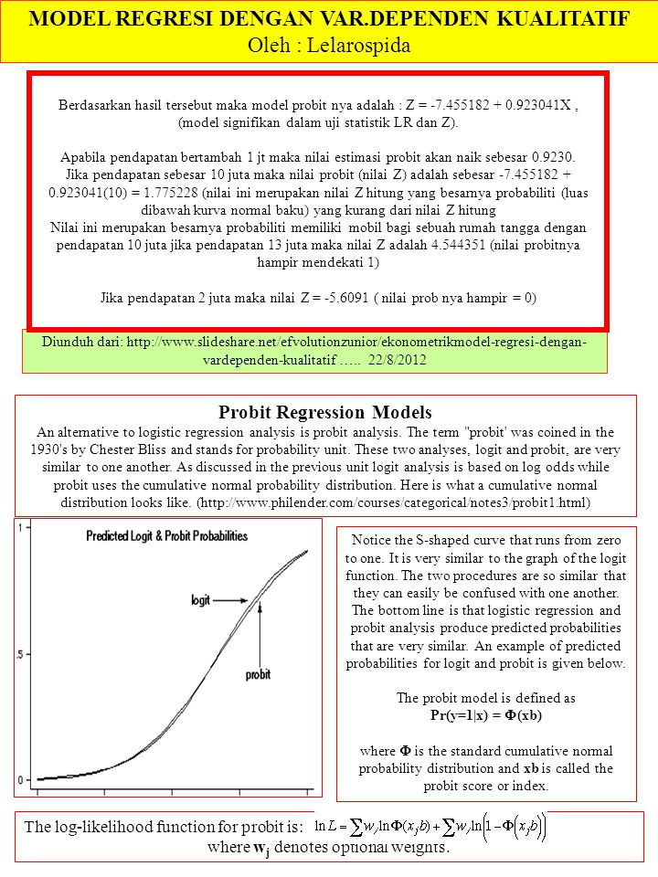 MODEL REGRESI DENGAN VAR.DEPENDEN KUALITATIF Probit Regression Models