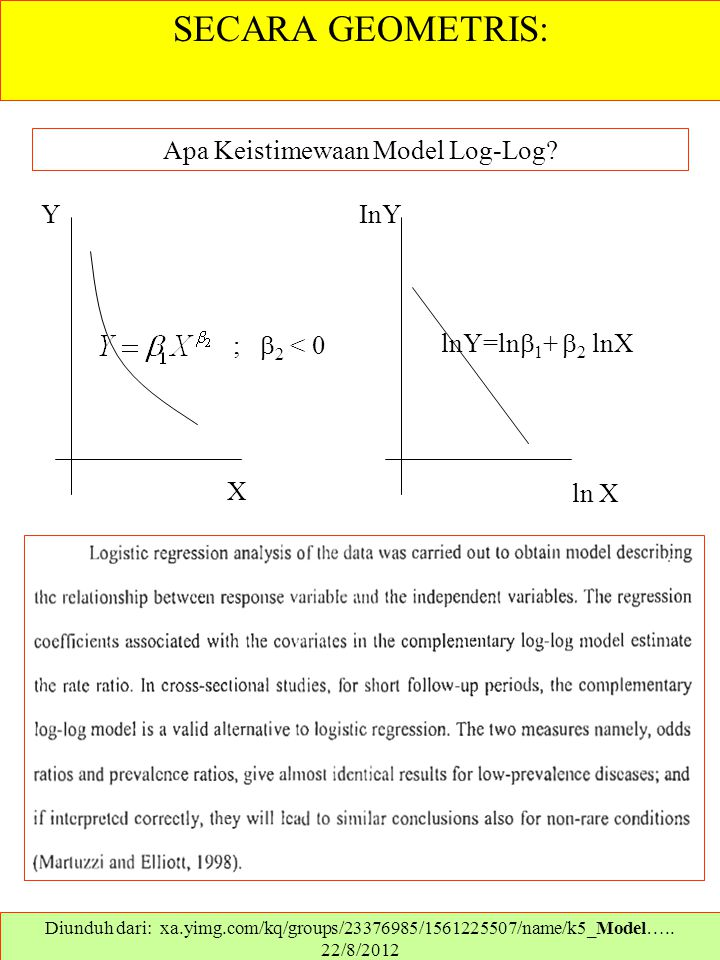 Apa Keistimewaan Model Log-Log