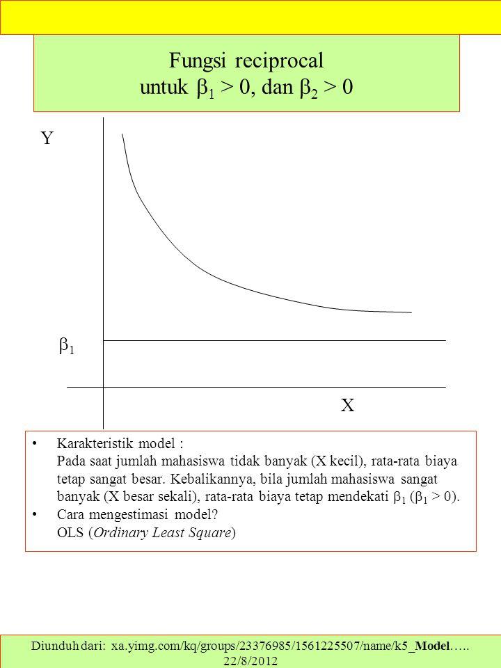 Fungsi reciprocal untuk 1 > 0, dan 2 > 0
