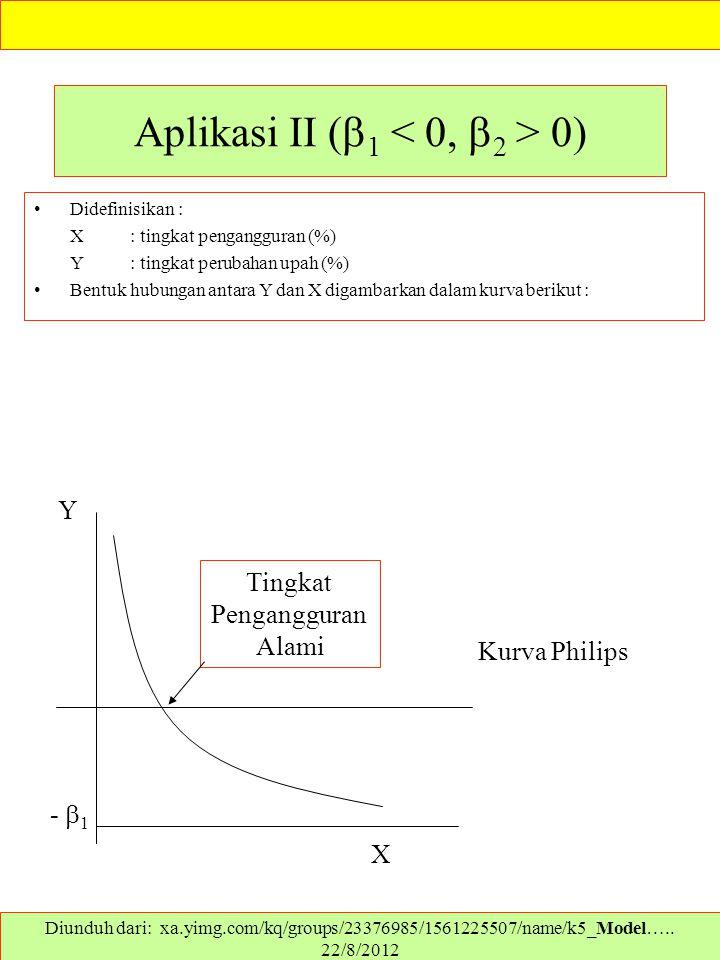 Aplikasi II (1 < 0, 2 > 0)