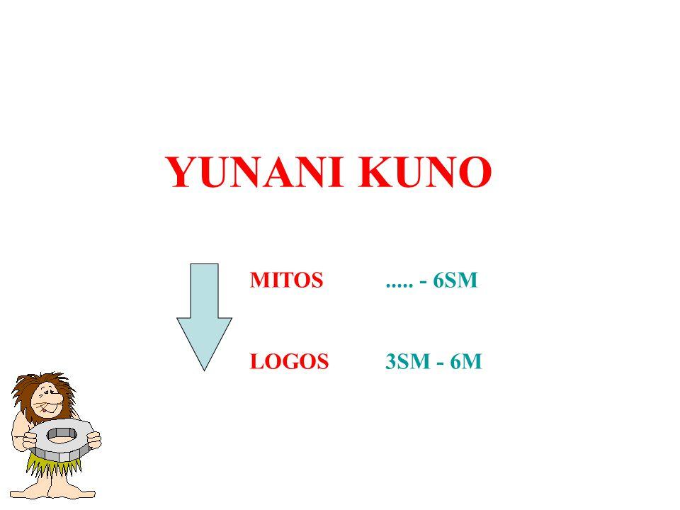 YUNANI KUNO MITOS ..... - 6SM LOGOS 3SM - 6M